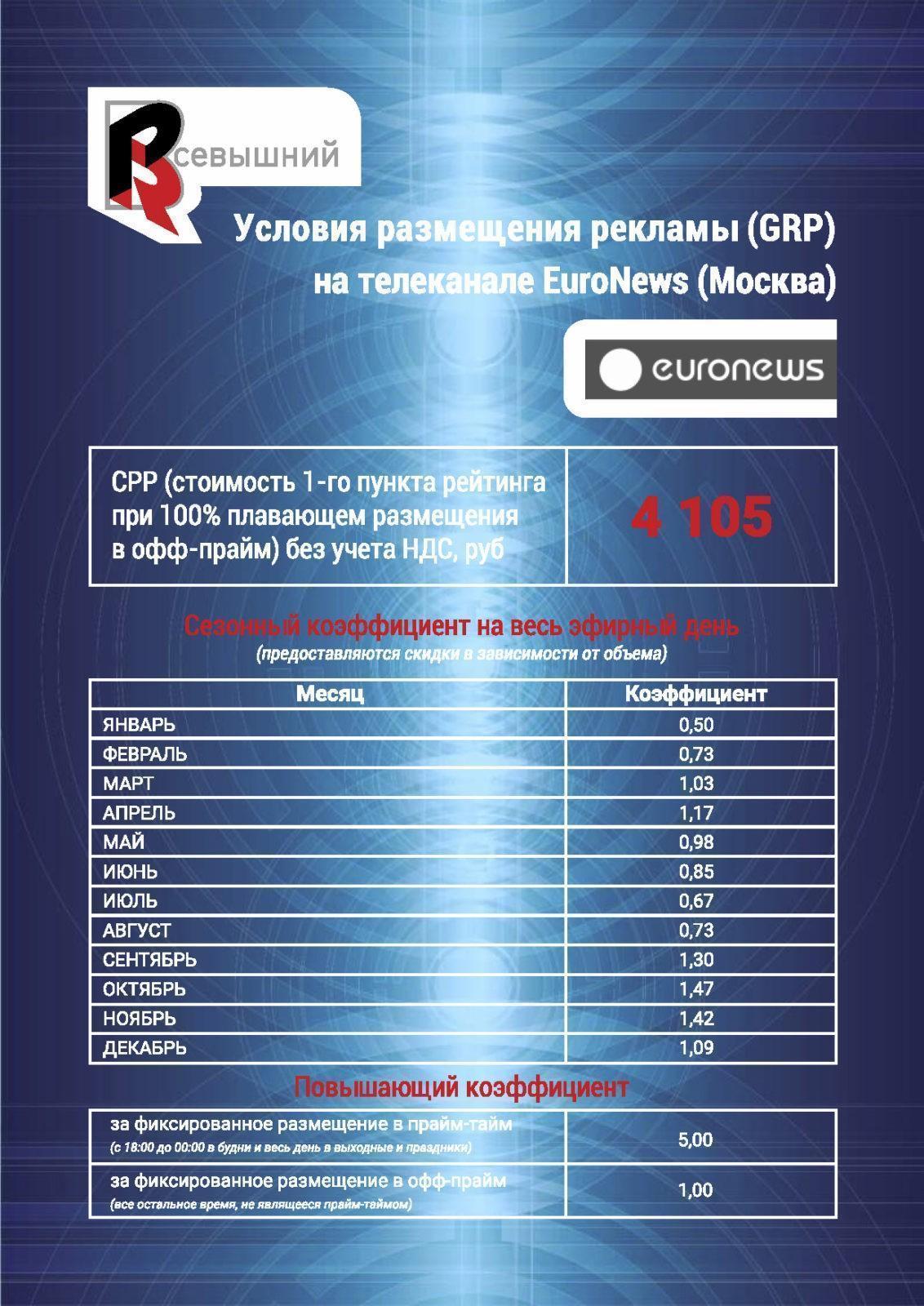 Реклама на телеканале Euronews