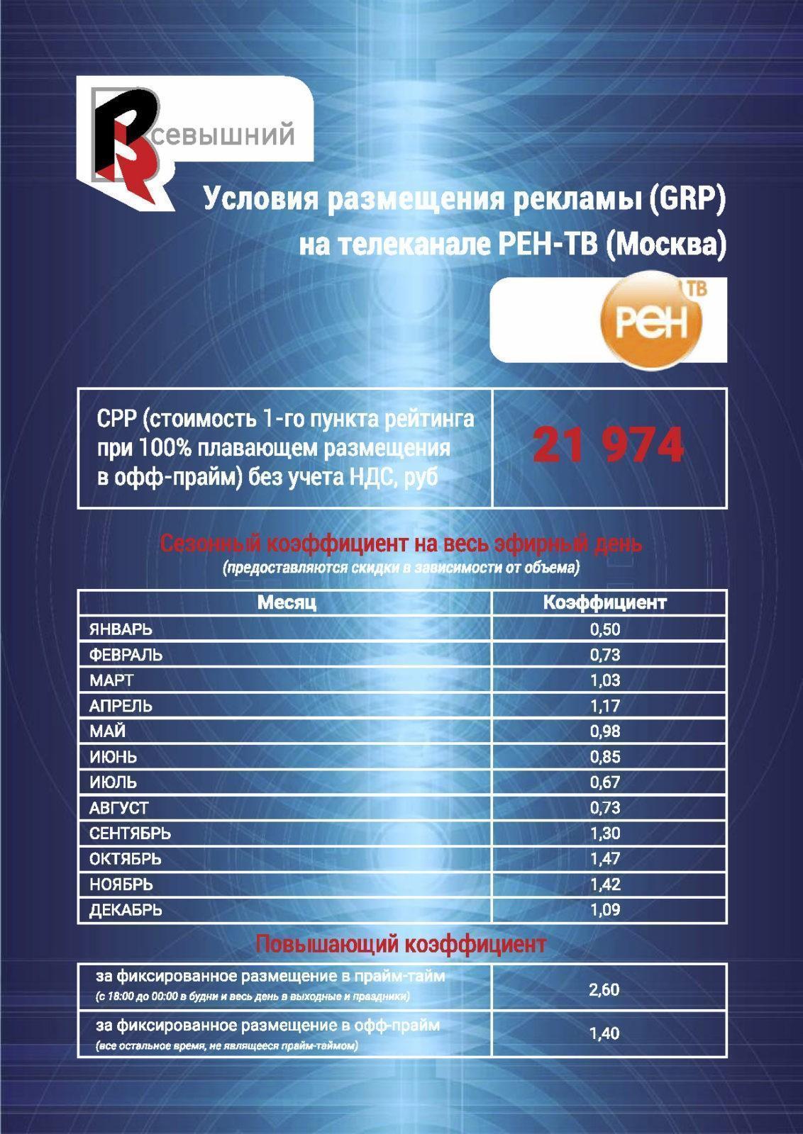 Реклама на РЕН ТВ