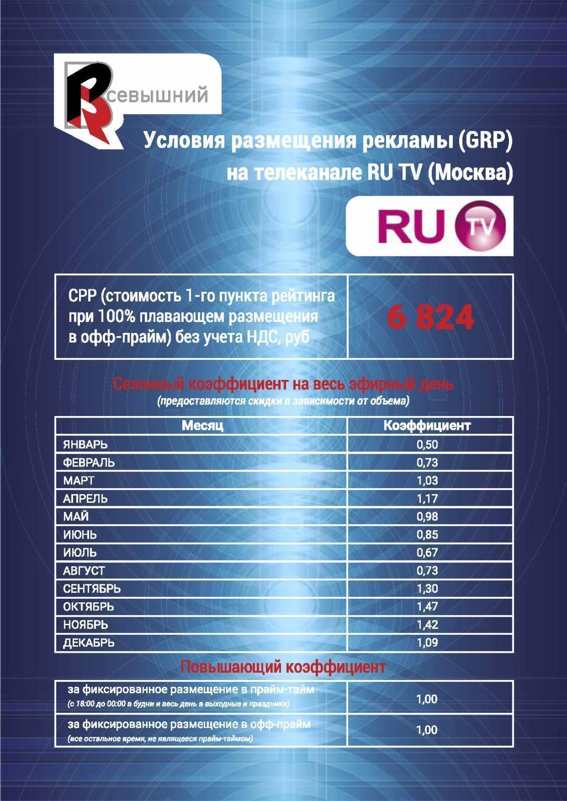 Реклама на канале RU.TV
